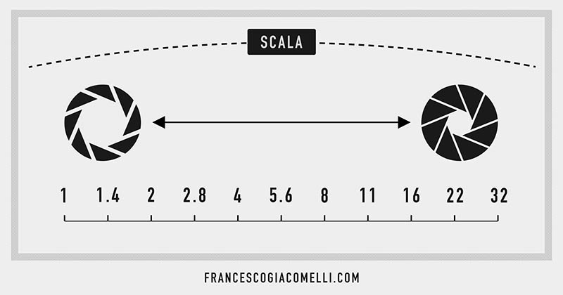 Scala full stops_small